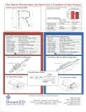 Technical Spec Sheet | Copyright TeCHS